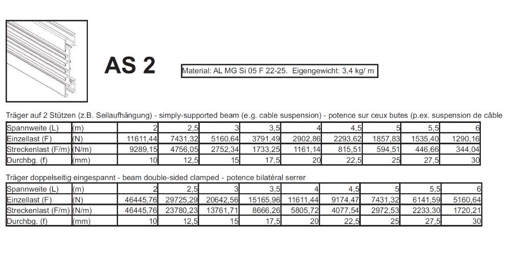 media-techincal-system-technischezeichnung-tabelle-schienensysteme-belastungstabelle_Studiotrack_MTS_AS2